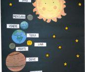 Quinta elementare/Scienze