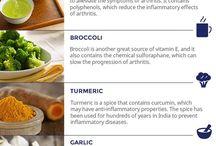 Arthritus Diet