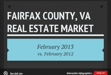 Fairfax County Real Estate / Houses for sale in Fairfax County. Do you want to buy a house in Clifton, Chantilly, Fairfax, Herndon, Oakton or Reston? You may find a picture of your new home here. Check out Fairfax County real estate statistics, too.
