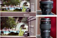 Camera ideas