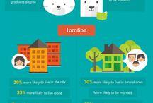 infographics / by aurel kurtula