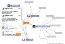 Visualisatietools social media / Hoe visualiseer je een netwerk?