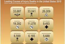 SmartDraw Infographics / by SmartDraw