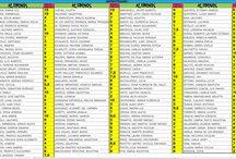 ADMINISTRACION 1 - INFO Y NOTAS / TODAS LAS NOTAS, DE TRABAJOS PRÁCTICOS Y EXAMENES FINALES - FECHAS IMPORTANTES