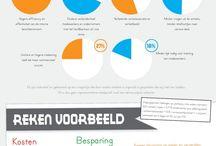 Social intranet & Yammer / Interessante artikelen etc. over social intranet en Yammer!