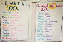 K---100th day / by Hope Naber