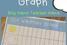 Graph reading for Preschool / Activities and ideas for Graphing, Graph Analysis, and Reading Graphs with Preschoolers.