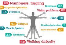 Multiple Sclerosis & Brain Stroke / Help for my Friend Bob & Donna