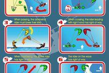 normas kitesurf