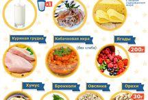 Рецепты блюд с курицей / Рецепты правильного питания