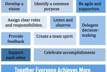 Team building and teamwork. / Collection of useful images for designing an online course in promoting team effectiveness.