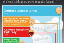 Digital Social Customer Service / How does digital and social media impact the customer journey and customer service?