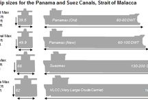 The Panama Canal Expands its Route for Larger Vessels Capacity