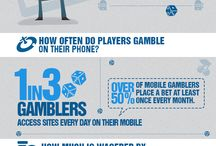 Gambling Data & Info