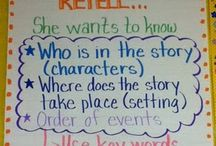 Retelling / Ideas for teaching how to retell in the elementary classroom