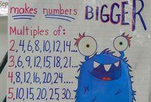 Math: Multiples