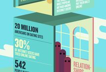 Infographics - Such fun!
