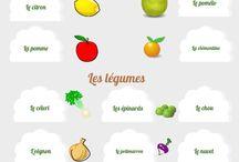 Les fruits et légumes de saison - Consomouslim