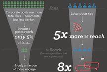 PR & Social Media / Alles rund um #PublicRelations #Socialmedia #Tools #Socialmediamarketing