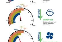 Infographics - Sustainability