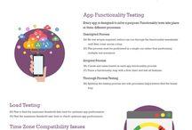 Design (User testing)