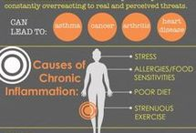 chronic inflamation