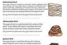 CC Cycle 1 Rocks