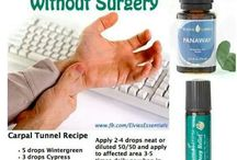 How to Rid Yourself of Carpal Tunnel Syndrome!