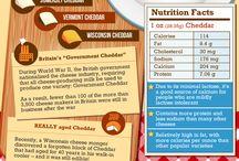 Foodie Flavors / Flavor profiles of ingredients found on our menu.
