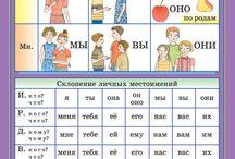 Moje ruština - мой русский / русский язык