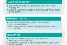 2014 증권시장 10대 뉴스 / 2014 증권시장 10대 뉴스