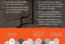 Context  Big idea of Bible books