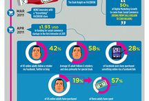 social commerce / ecommerce
