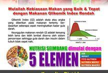 Info & Tips Diet Sehat