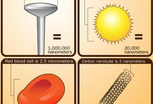 Nanotechnology / Science news, technology, materials and applications of nanoscience