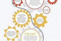Work & leadership stuff