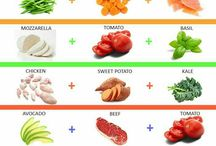 συνδυασμοί τροφιμων
