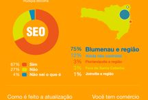 Infographics / by De Sapelli