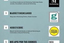 Marketing - Imagen de marca