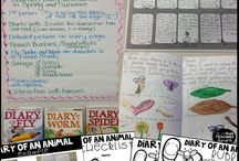 That Teaching Spark 2nd 3rd 4th Grade Classroom Resources / Engaging Classroom resources for second, third, and fourth grade resources in math, science, STEM, reading, writing, and social studies.