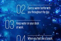 Drinking Habit