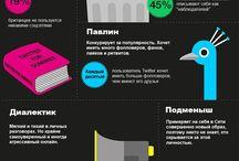SMM|Контент|Инфографика
