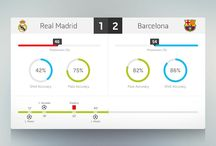 Soccer Stats Infographics