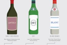 liquor (making)