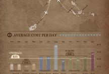 Infographics (Travel)