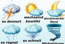 Deutsch lernen- Wetter