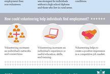 Volunteering / Pictures of volunteer experiences, volunteer resources etc