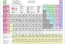 Chemistry / by Tamen Eis