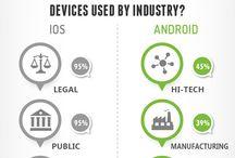 Information & technology