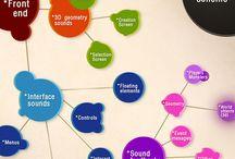 Creative Charts & Graphs